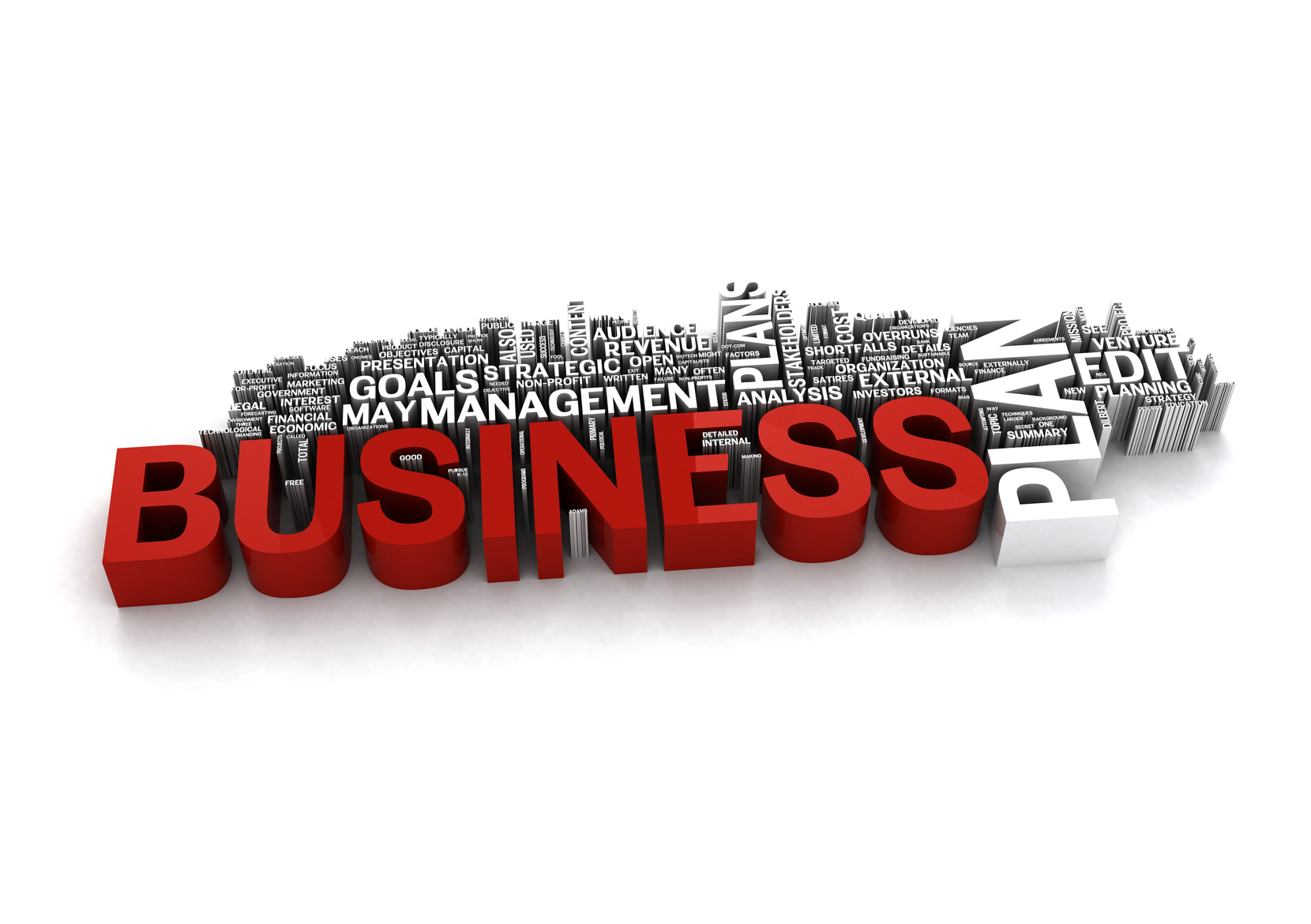 The big business plan checklist
