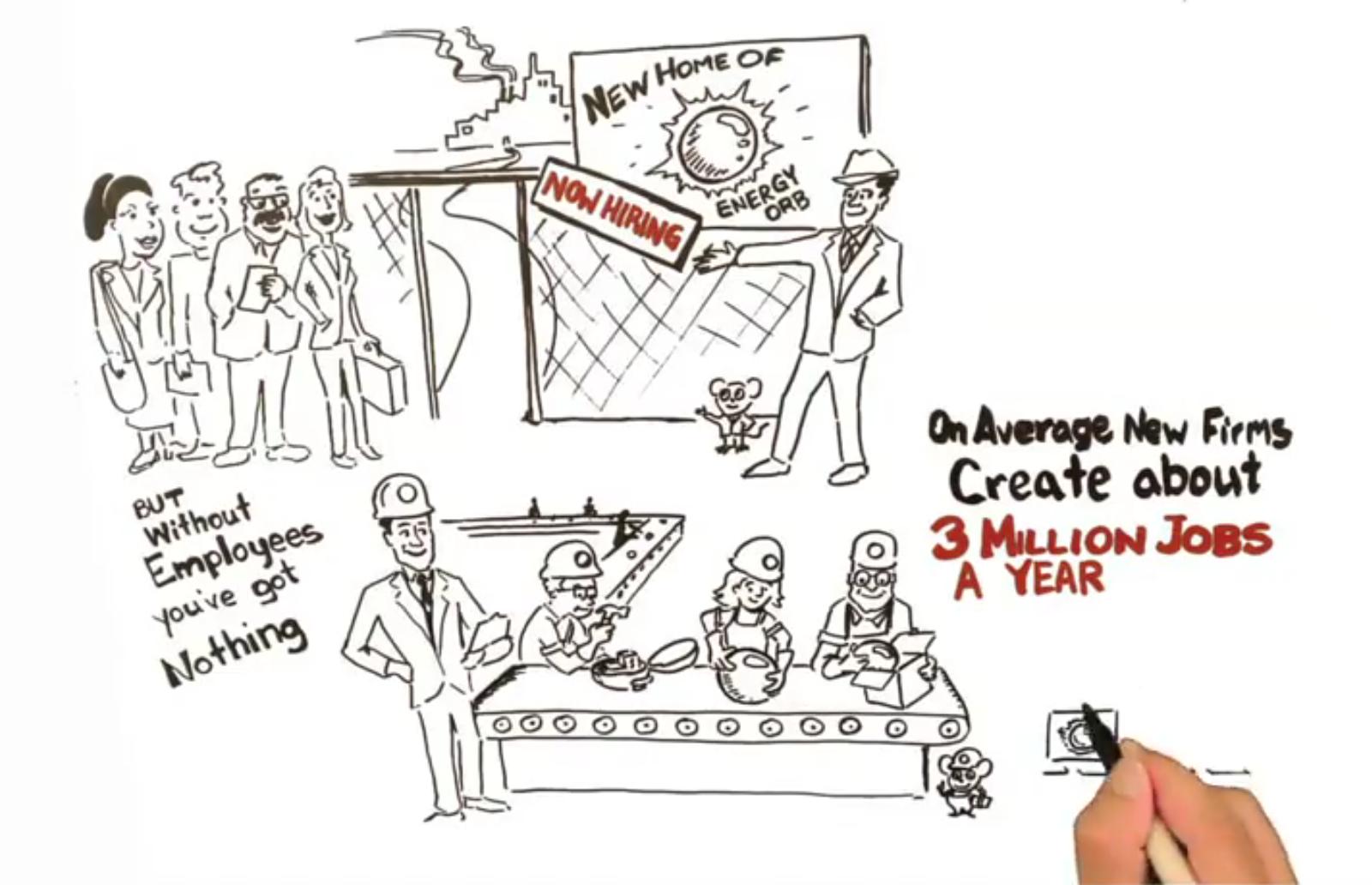 """What do entrepreneurs do"""" A video"""