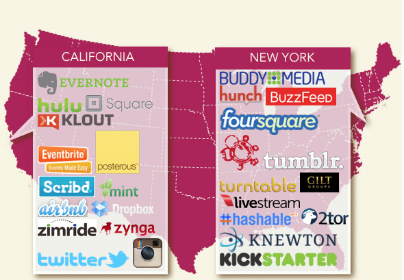 Infographic: Silicon Valley vs Silicon Alley