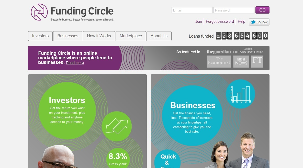 Crowdfunding craze continues: Funding Circle raises ?10m