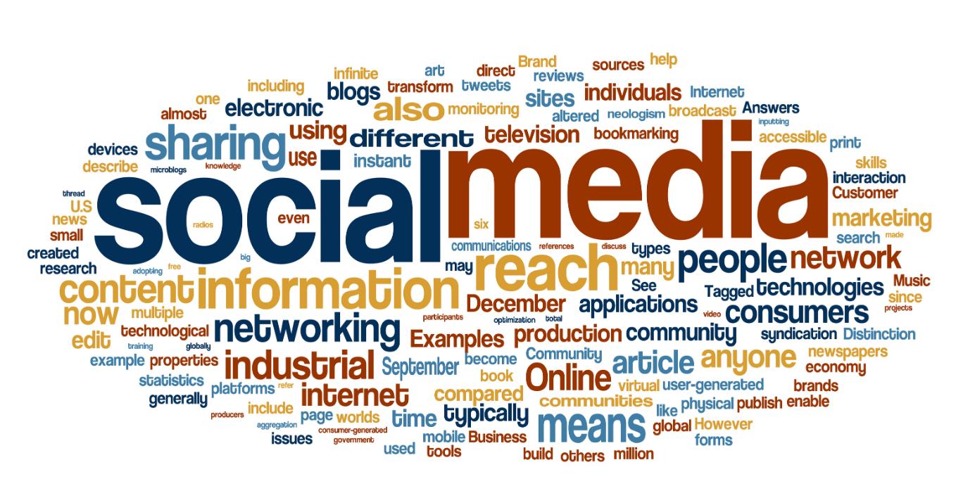 SMEs losing sales through bad social media usage