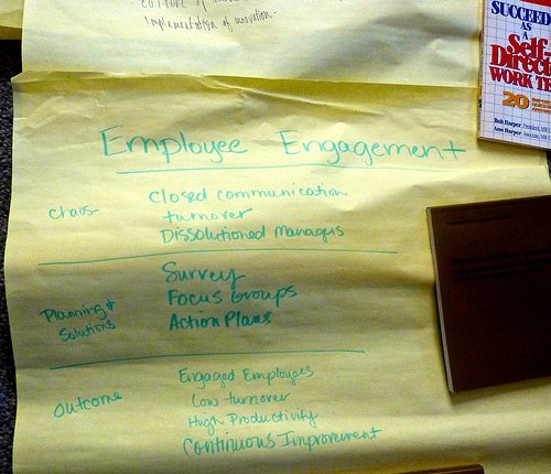 The virtuous circle of employee engagement