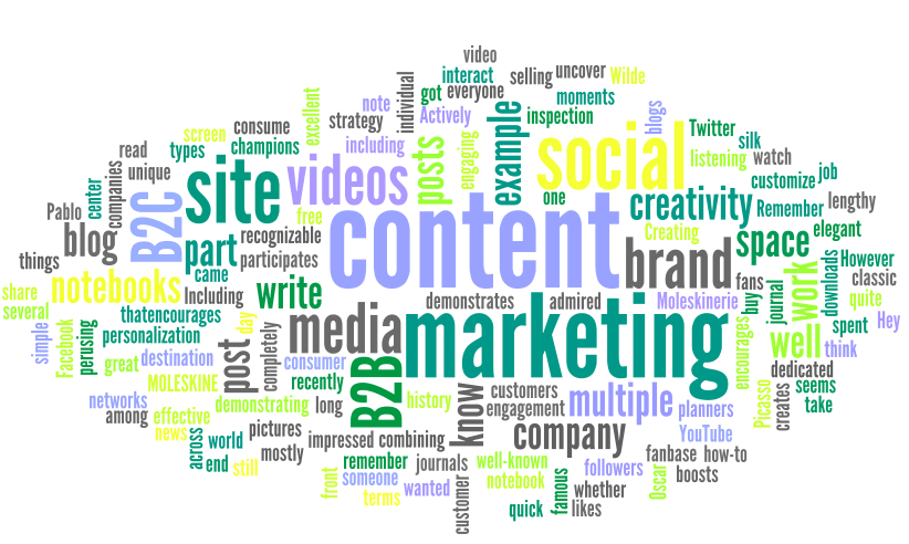 How to do content marketing well, on a budget