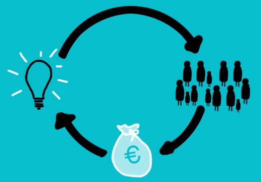 Law guide: How to set up a crowdfunding platform