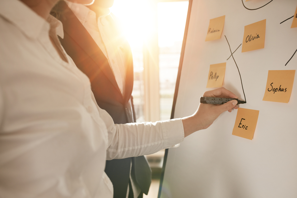 How to implement a cross-selling sales strategy from scratch