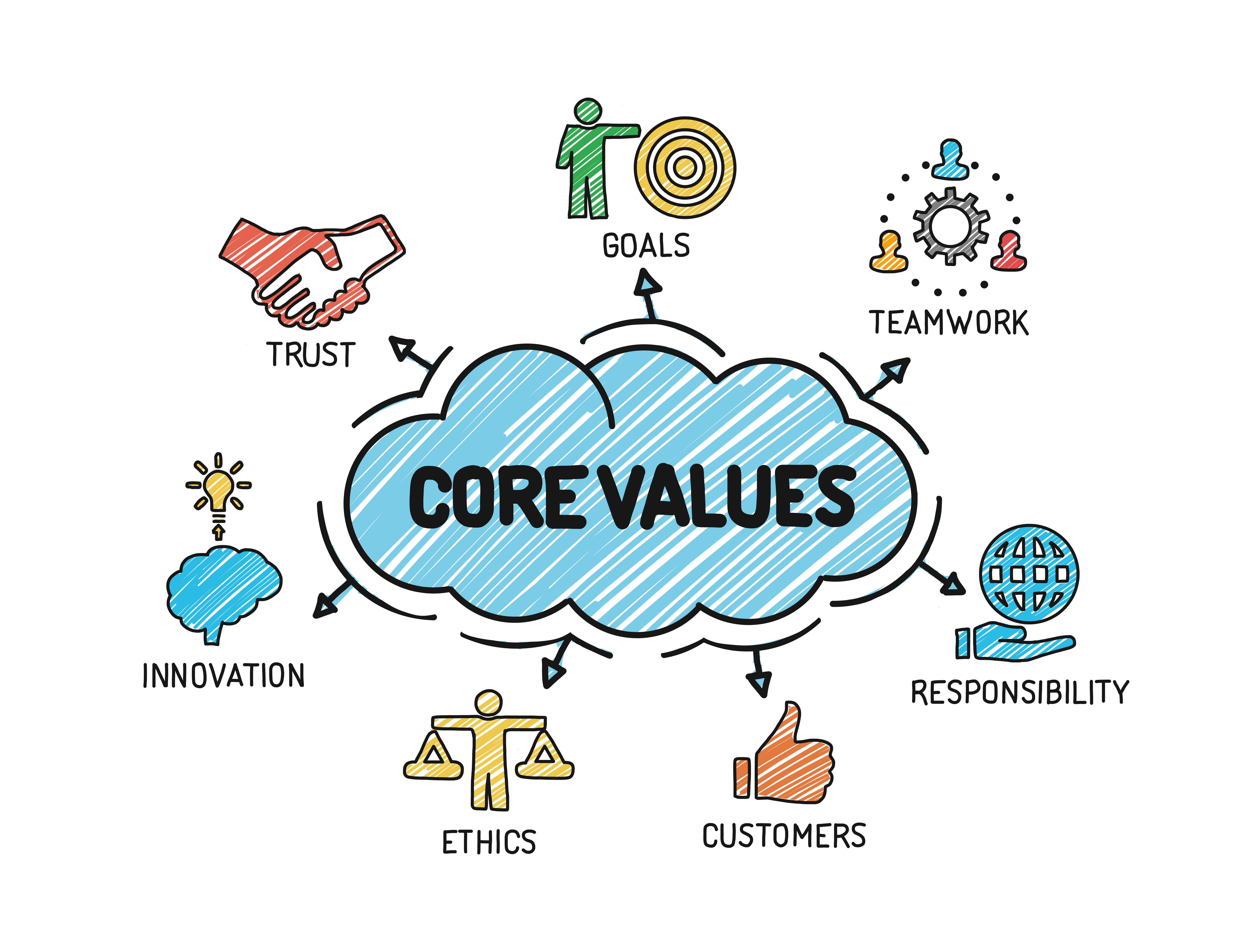 Start promoting your firm's values – and if you don't have any create some quickly
