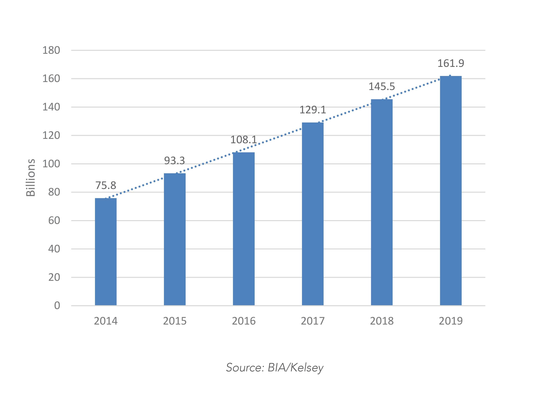 biakelsey-report