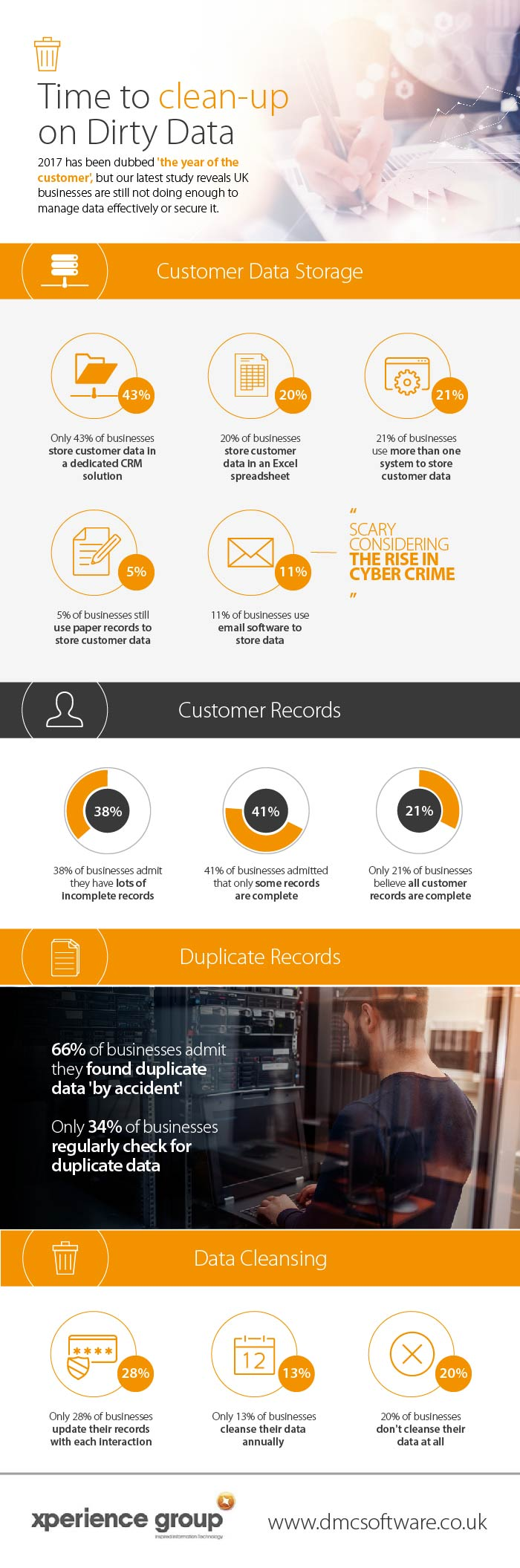 DMC Software Dirty Data Infographic