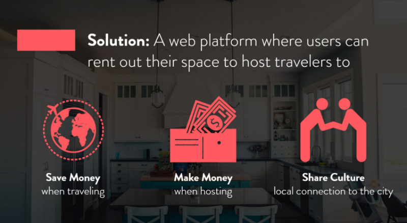 airbnb's elevator pitch posed a problem and solved it