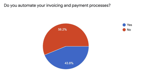 invoice-automation