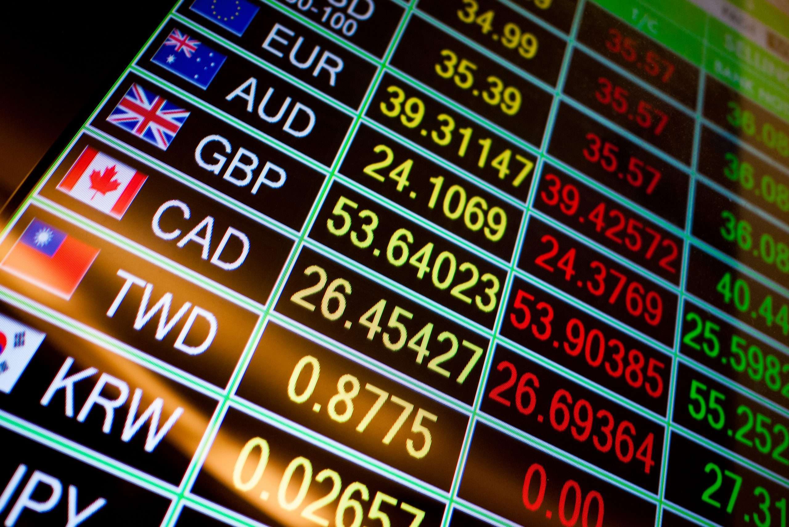 Three ways SMEs can save money on foreign exchange