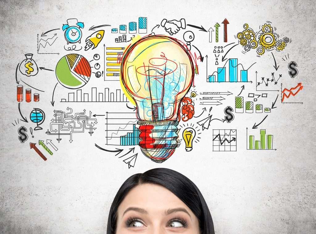 How do you Create a Creative Work Environment?