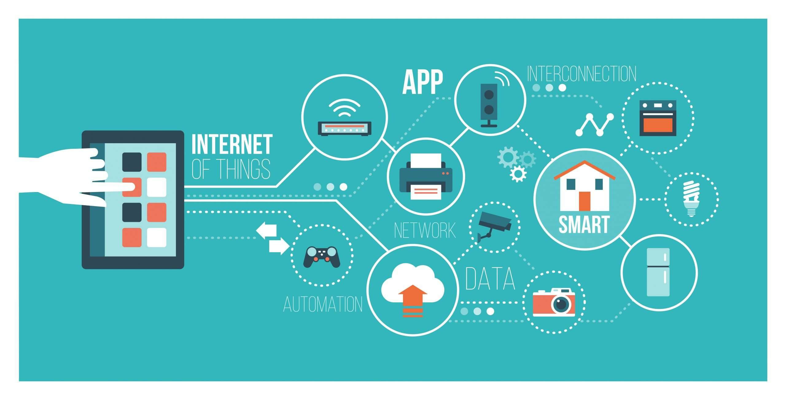 How can internet technology improve business processes?