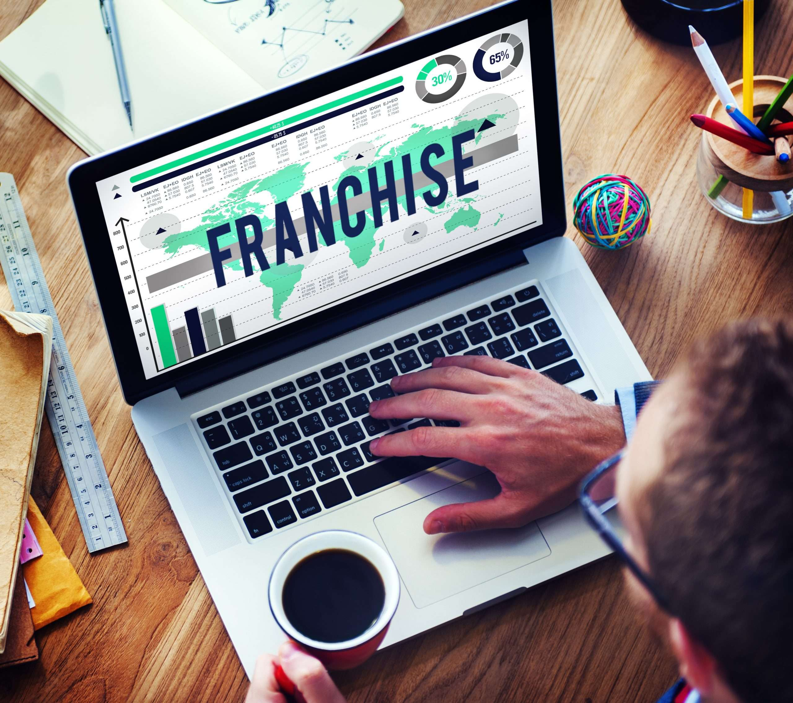 How to finance a franchise with no money
